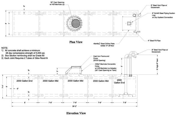 Underground Precast Concrete Fire Cisterns By American